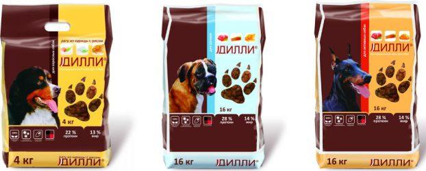 Сухой корм для собак Дилли отзывы